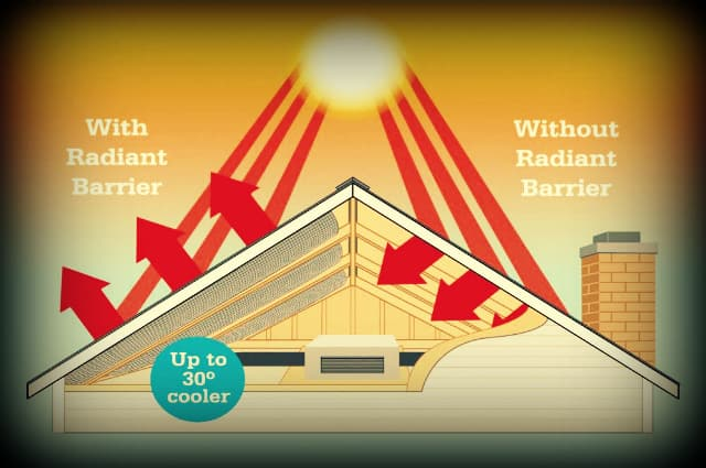 Radiant Barrier Reduce Heat In The Attic By 50 Degrees